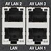 AV LAN-Anschlüsse